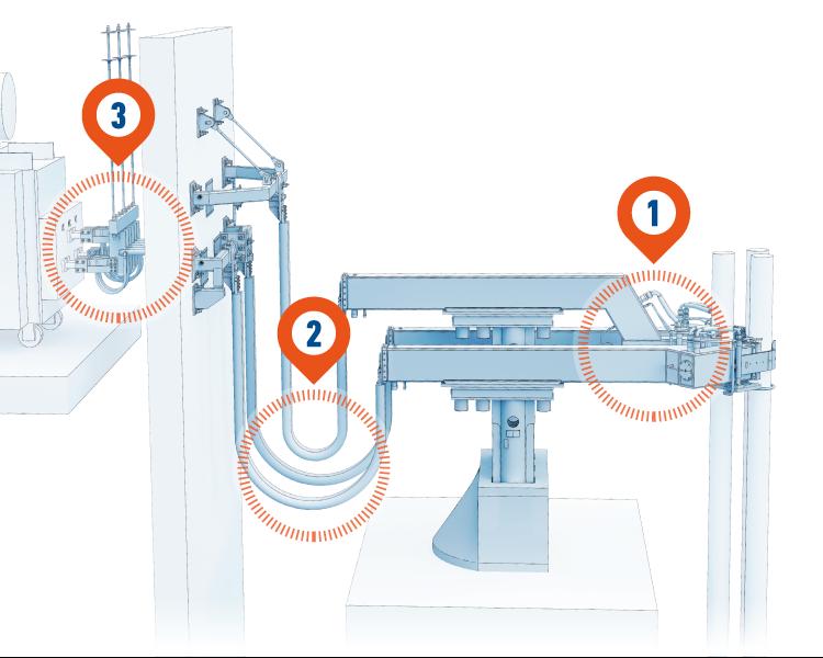 Illustrazione dei vari componenti di un circuito di raffreddamento