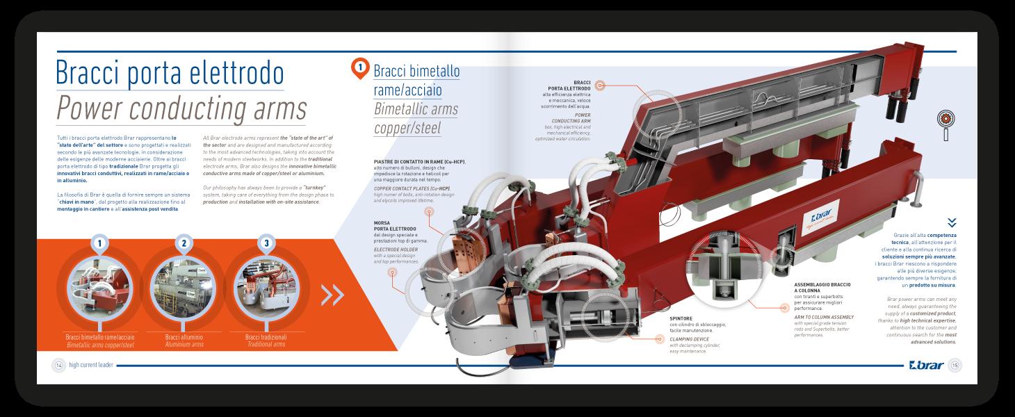 llustrazione 3D ad alta risoluzione nel catalogo Brar