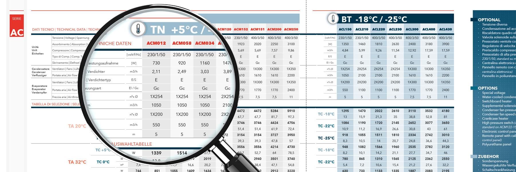 Sicaf impaginato focus dati