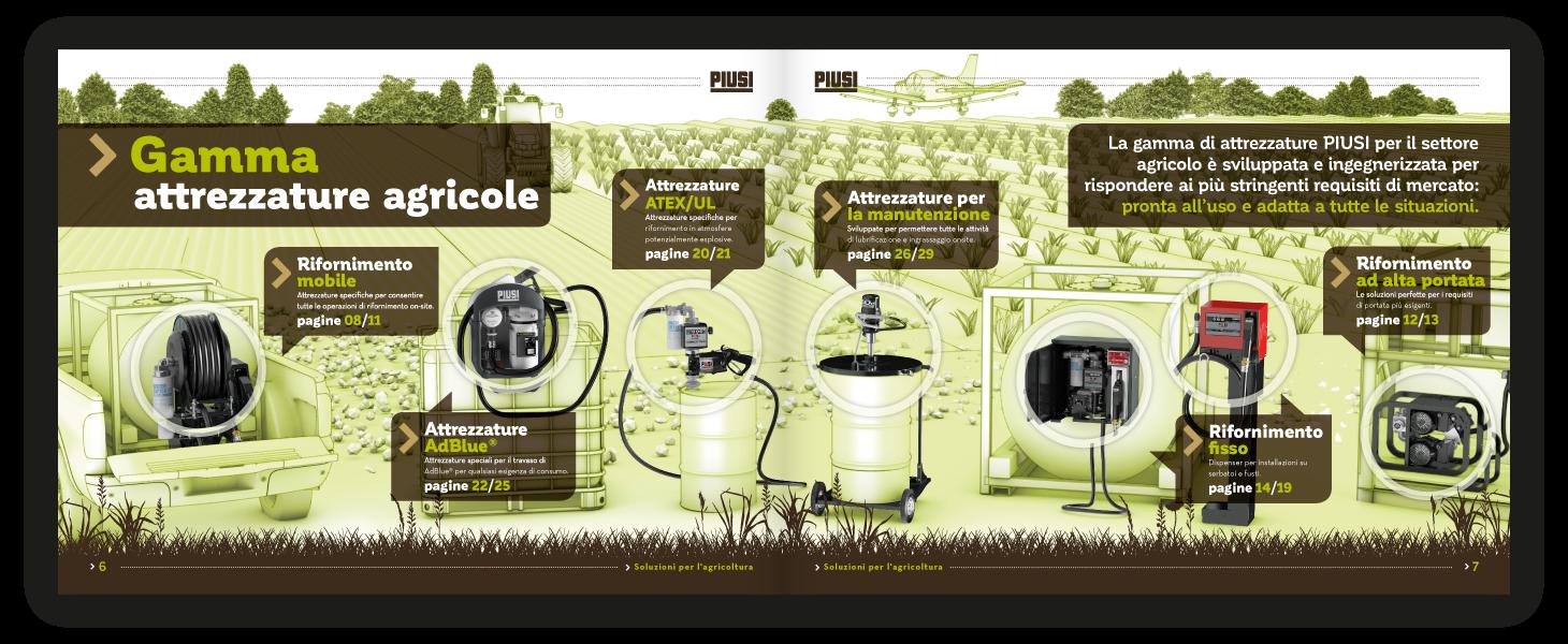 Indice attrezzature agricole